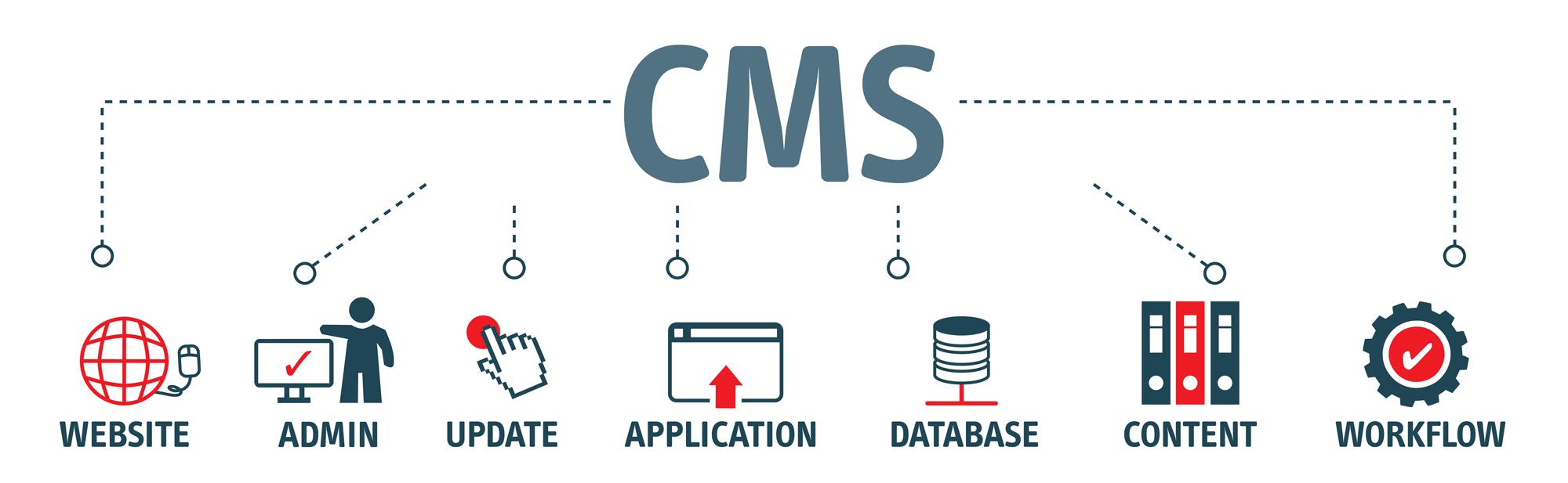 Content Management Göppingen -Text-Art Webdesign & Werbetexte